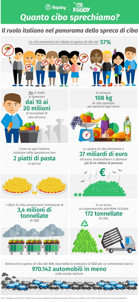 1200x2000_World Food Day_Infographics_22092015_IT